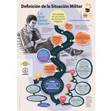 Caratula, Definicion de la situacion militar